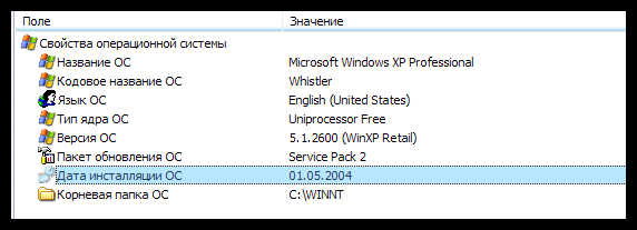 Когда я установил Windows XP (6.93КиБ)