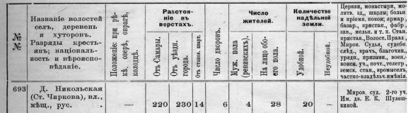 Старая Чиркова (63.81КиБ)