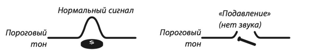 Металлодетектор и реакция на разное (16.43КБ)
