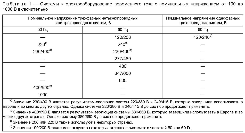Напряжение в сети (94.91КБ)