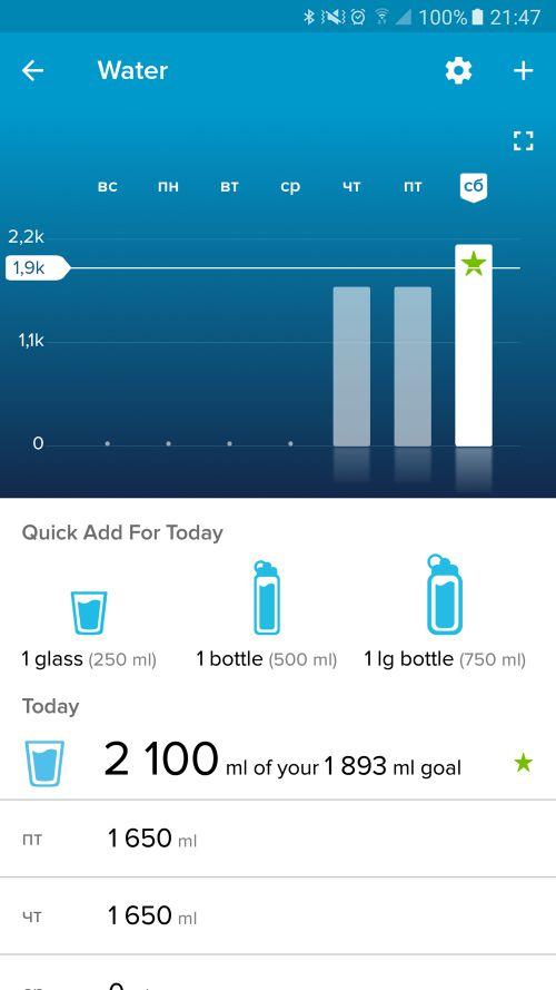 Потребляемая вода (80.57КиБ)